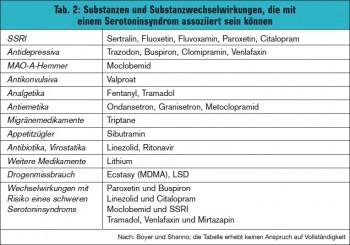 gabapentin dosierung niereninsuffizienz