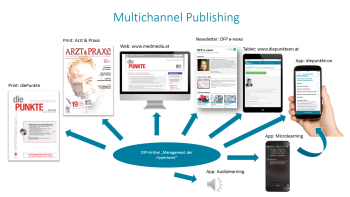Multichannel_Publishing