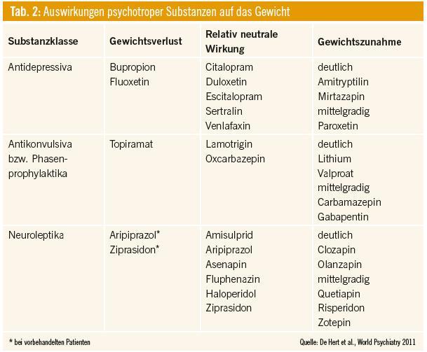 Carbamazepine Coupon