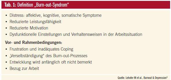 Burn-out und Vulnerabilität   Spectrum Psychiatrie   MedMedia