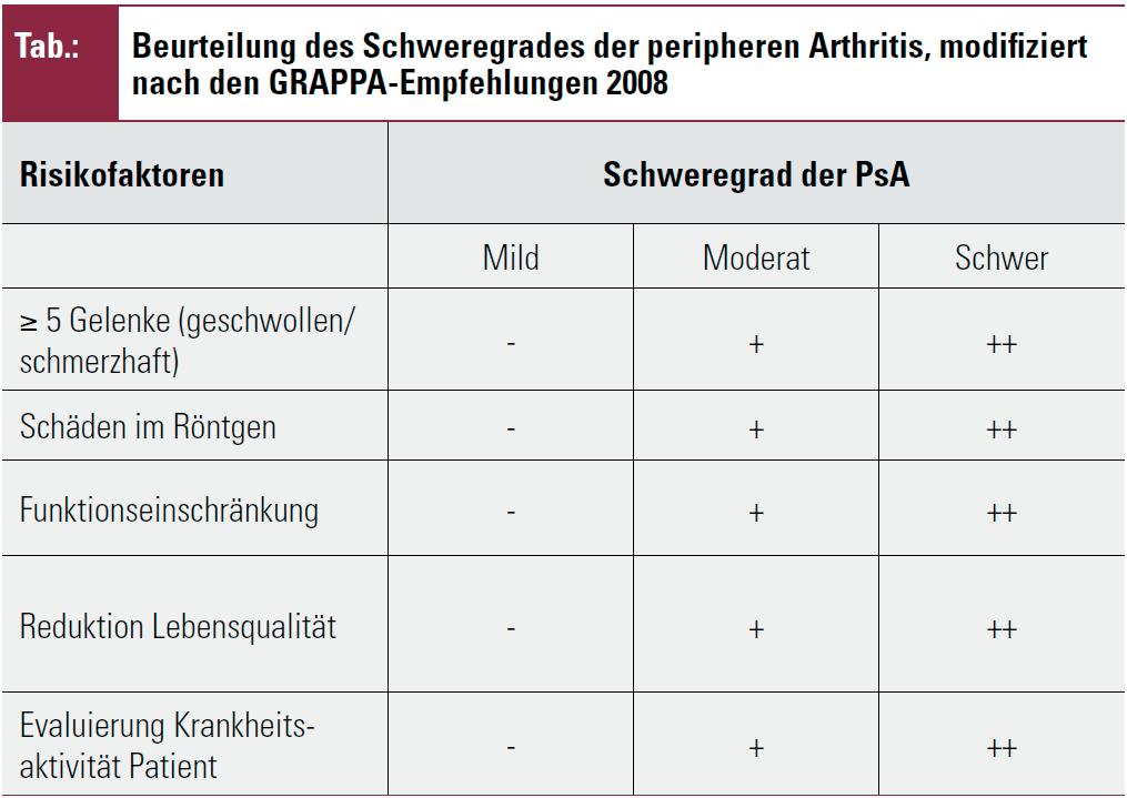 nichtsteroidale antirheumatika salben