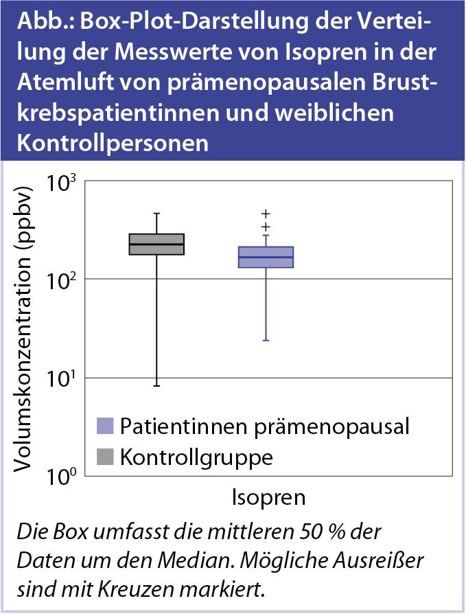 Niedlich Weiblichen Fortpflanzungssystems Diagramm Markierten Bilder ...