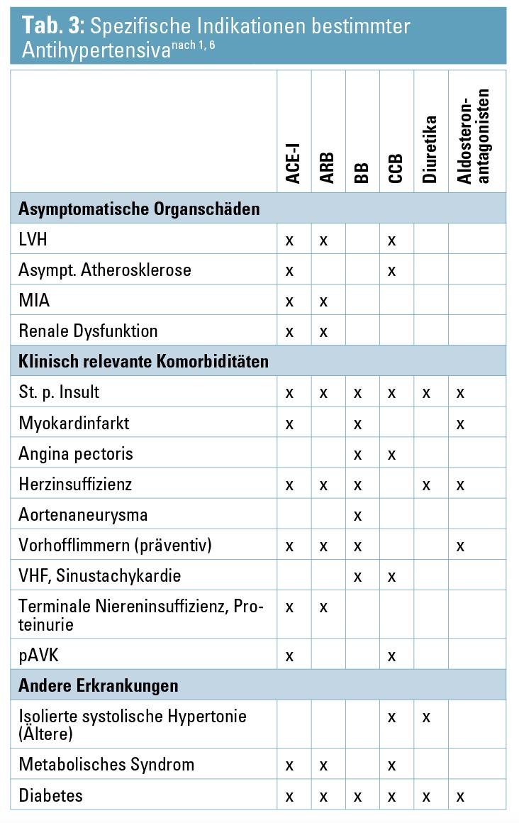 terminale niereninsuffizienz síntomas de diabetes