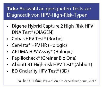 hpv high risk aptima